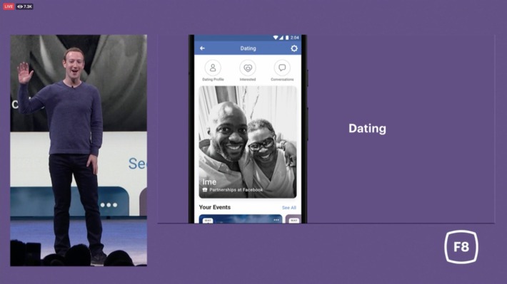 Dating website through facebook